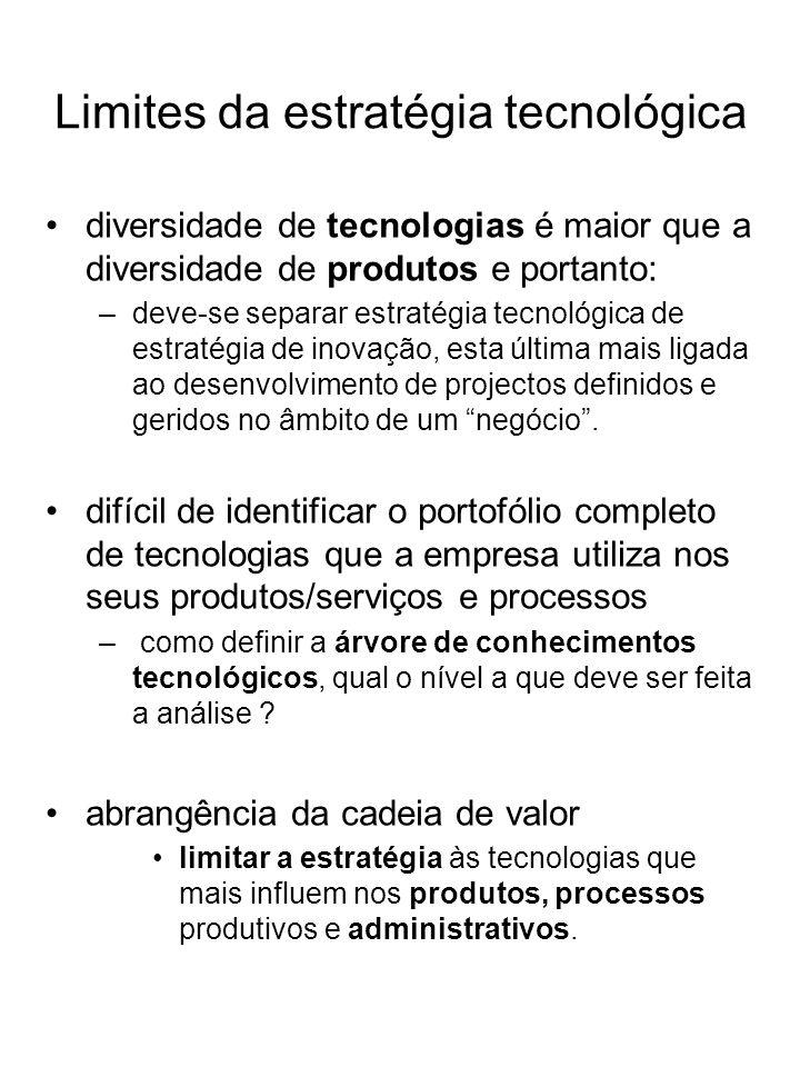 Limites da estratégia tecnológica diversidade de tecnologias é maior que a diversidade de produtos e portanto: –deve-se separar estratégia tecnológica