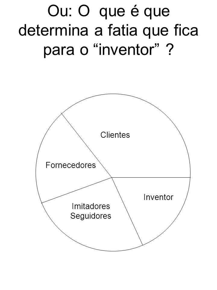 Ou: O que é que determina a fatia que fica para o inventor ? Clientes Inventor Fornecedores Imitadores Seguidores