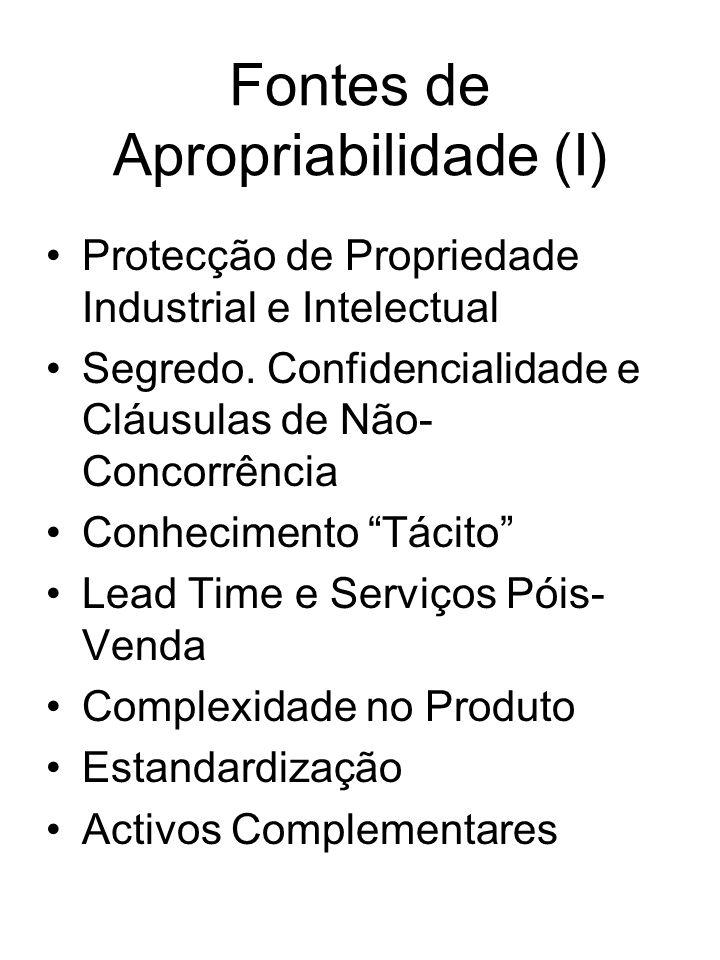 Fontes de Apropriabilidade (I) Protecção de Propriedade Industrial e Intelectual Segredo. Confidencialidade e Cláusulas de Não- Concorrência Conhecime