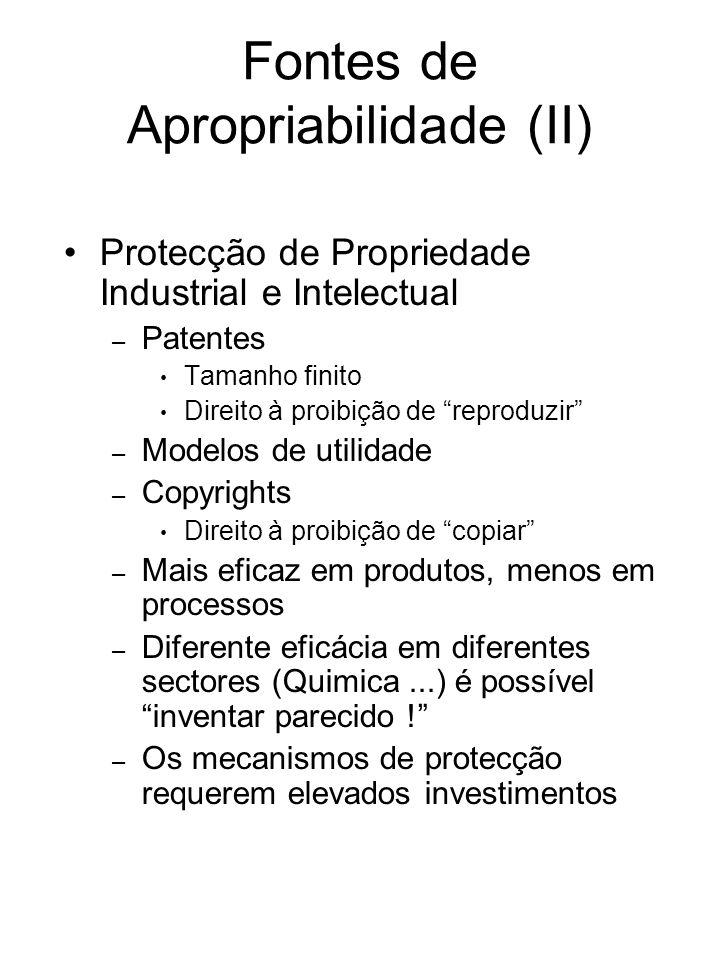 Fontes de Apropriabilidade (II) Protecção de Propriedade Industrial e Intelectual – Patentes Tamanho finito Direito à proibição de reproduzir – Modelo