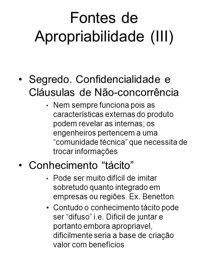 Fontes de Apropriabilidade (III) Segredo. Confidencialidade e Cláusulas de Não-concorrência Nem sempre funciona pois as características externas do pr