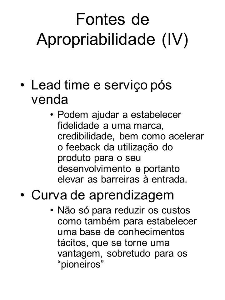 Fontes de Apropriabilidade (IV) Lead time e serviço pós venda Podem ajudar a estabelecer fidelidade a uma marca, credibilidade, bem como acelerar o fe