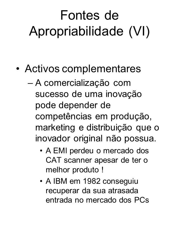 Fontes de Apropriabilidade (VI) Activos complementares –A comercialização com sucesso de uma inovação pode depender de competências em produção, marke