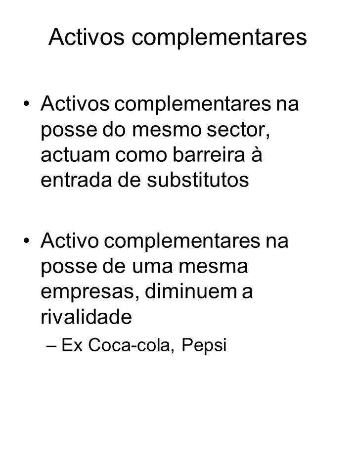 Activos complementares Activos complementares na posse do mesmo sector, actuam como barreira à entrada de substitutos Activo complementares na posse d