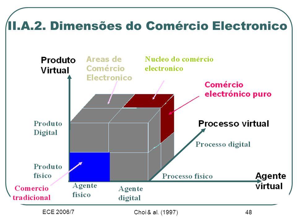 ECE 2006/7 Eurostat - 10 p. (2000) 47 Inibidores do e-comércio