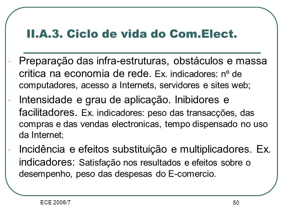 ECE 2006/7 49 Domínios do Comercio e do Negócio Electrónico Infra-estrutura global Segurança Pagamentos E-banca Questões legais Formação e-mercados In