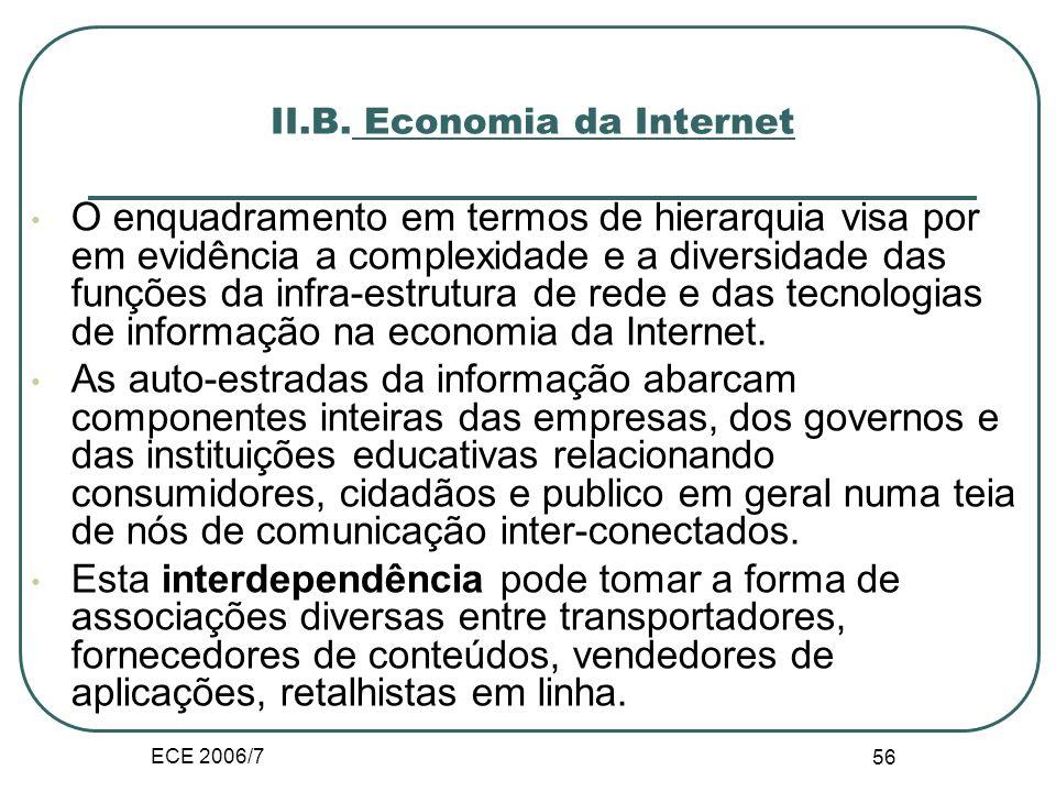 ECE 2006/7 55 P P P P P Comunidade comercial. Agregação de interesses e necessidades comuns Eco-sistema empresarial. Amplia o modelo da comunidade com