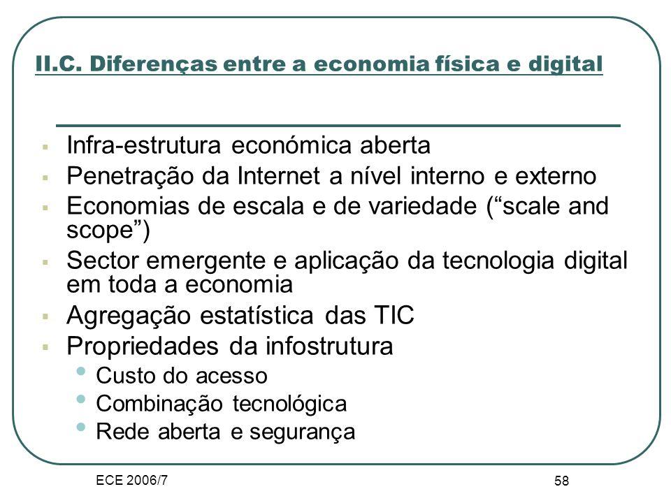 ECE 2006/7 57 II.B.1. Níveis da Economia da Internet Nível 4: Transacções em linha Nível 3: Intermediários Nível 2: Aplicações Nível 1: Infra-estrutur