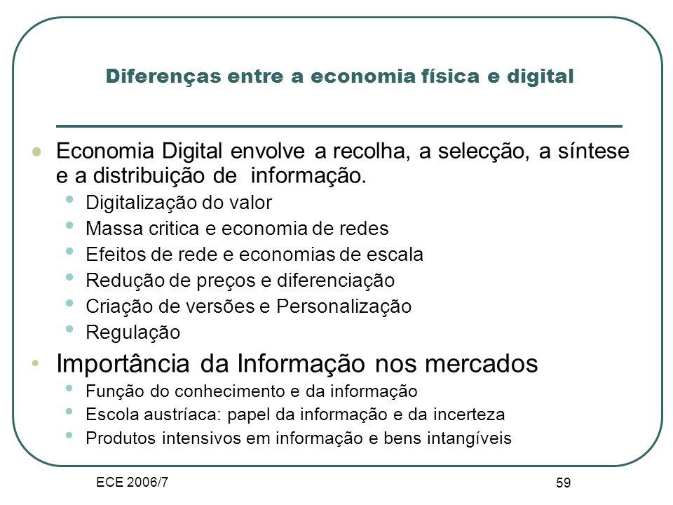 ECE 2006/7 58 II.C. Diferenças entre a economia física e digital Infra-estrutura económica aberta Penetração da Internet a nível interno e externo Eco