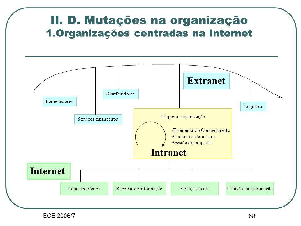 ECE 2006/7 67 Vendedor 1 Vendedor 2 Vendedor 3 Mercado electrónico e rede de distribuição Cliente Fornecedor Estrutura da intermediação Mercado electrónico com comunidades virtuais Formação de sub-mercados pela agregação de agentes