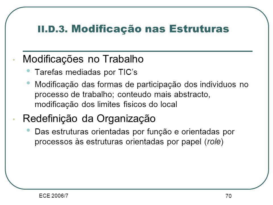 ECE 2006/7 69 II.D.2. Estrutura Funcional de Negocio na Internet Interior Vendas B2B-B2C Compras B2B Base de dados Fornecedores Clientes Comunicação C