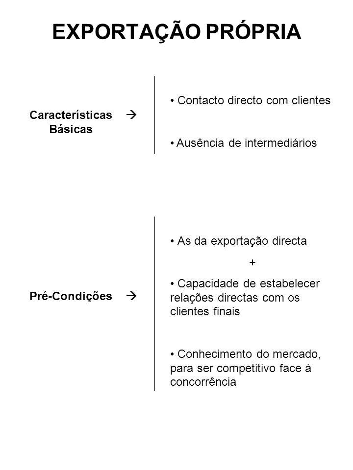 EXPORTAÇÃO PRÓPRIA Características Básicas Contacto directo com clientes Ausência de intermediários Pré-Condições As da exportação directa + Capacidad