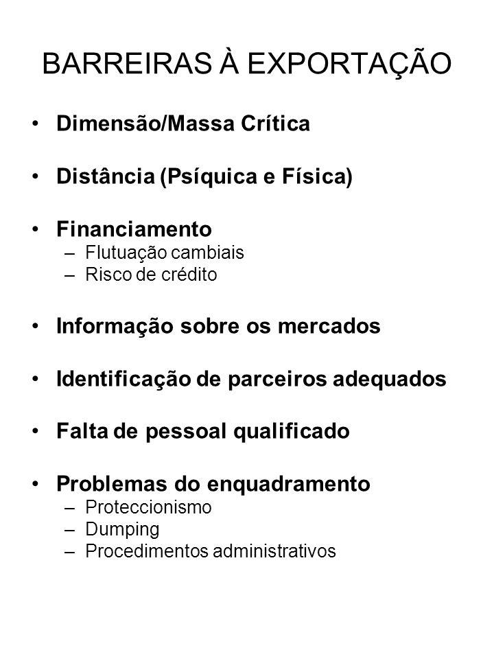 BARREIRAS À EXPORTAÇÃO Dimensão/Massa Crítica Distância (Psíquica e Física) Financiamento –Flutuação cambiais –Risco de crédito Informação sobre os me