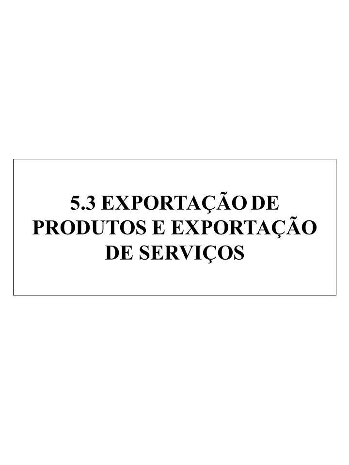 5.3 EXPORTAÇÃO DE PRODUTOS E EXPORTAÇÃO DE SERVIÇOS