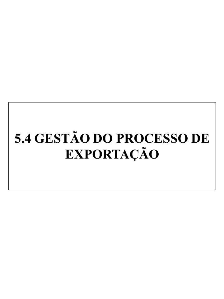 5.4 GESTÃO DO PROCESSO DE EXPORTAÇÃO