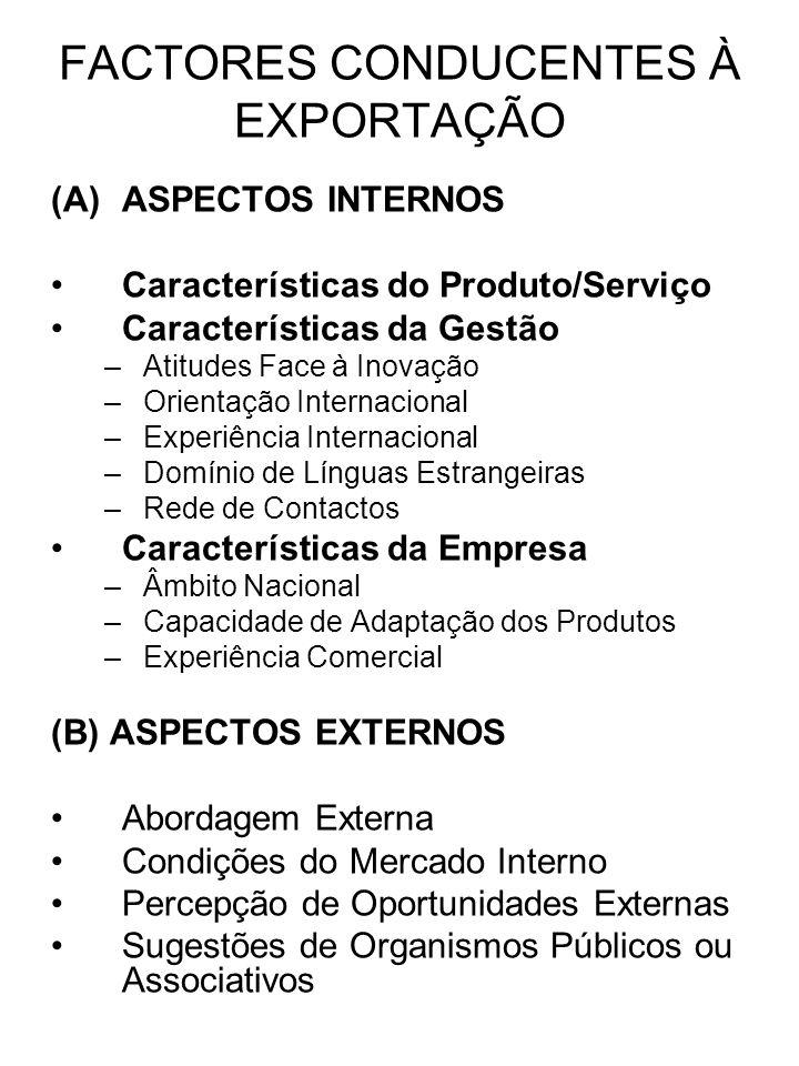 (A)ASPECTOS INTERNOS Características do Produto/Serviço Características da Gestão –Atitudes Face à Inovação –Orientação Internacional –Experiência Int