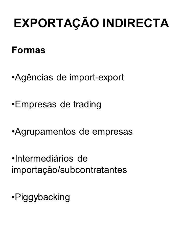 EXPORTAÇÃO INDIRECTA Formas Agências de import-export Empresas de trading Agrupamentos de empresas Intermediários de importação/subcontratantes Piggyb