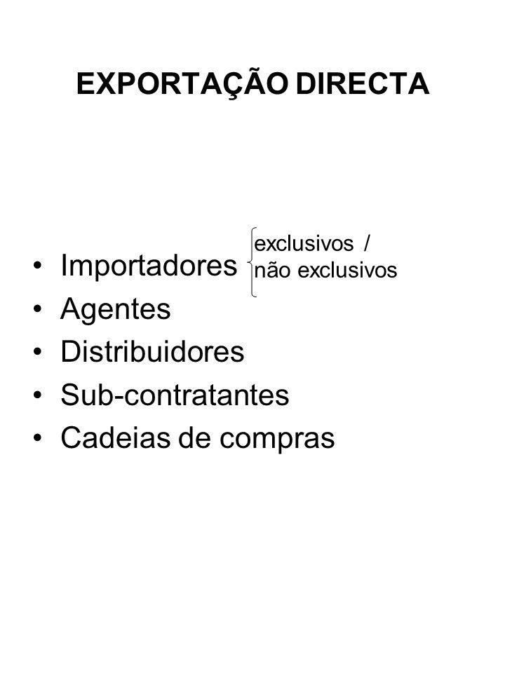EXPORTAÇÃO DIRECTA Importadores Agentes Distribuidores Sub-contratantes Cadeias de compras exclusivos / não exclusivos