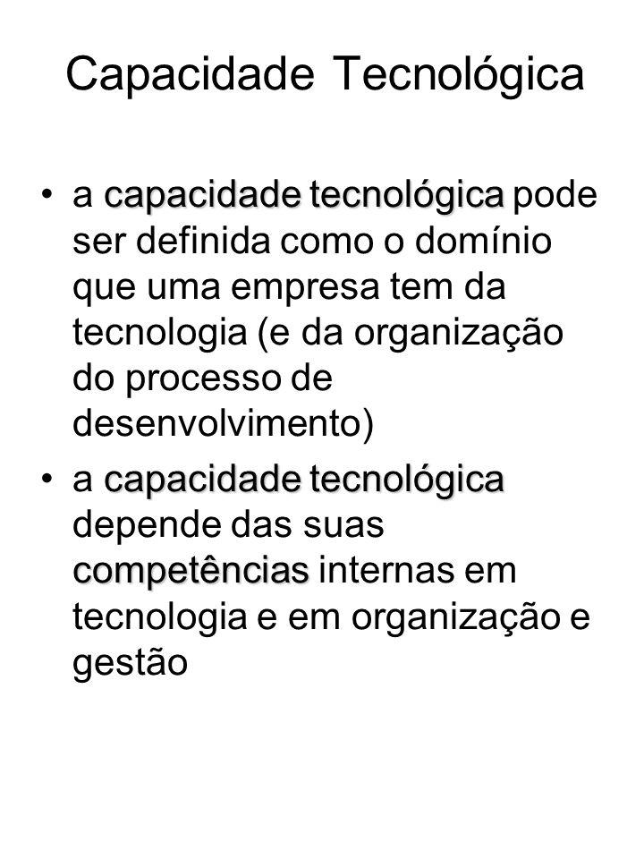 Capacidade Tecnológica capacidade tecnológicaa capacidade tecnológica pode ser definida como o domínio que uma empresa tem da tecnologia (e da organiz