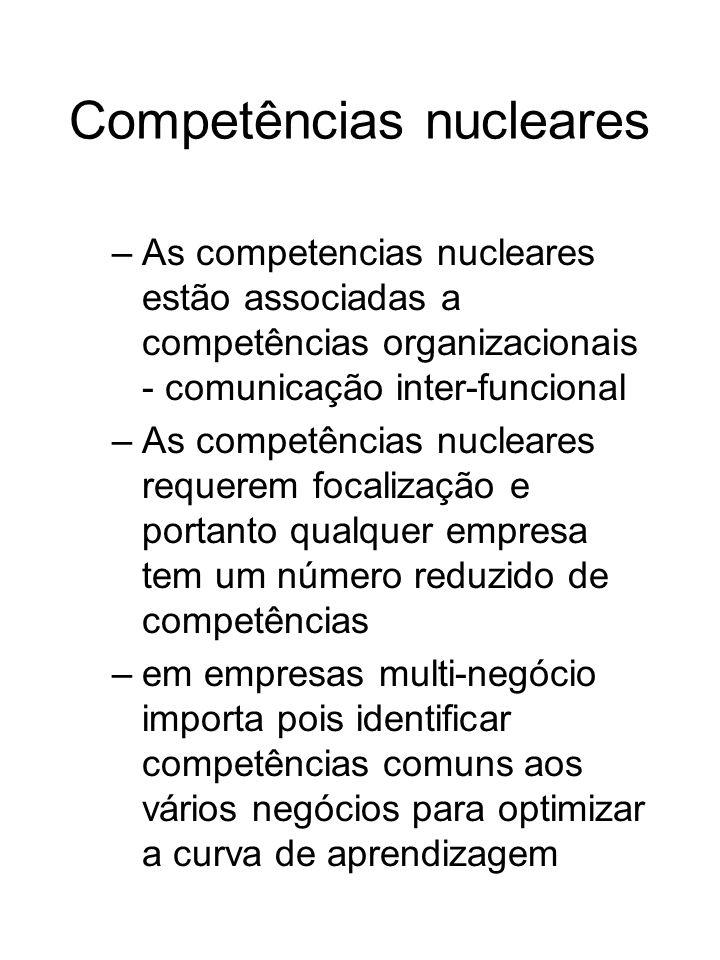 Competências nucleares –As competencias nucleares estão associadas a competências organizacionais - comunicação inter-funcional –As competências nucle