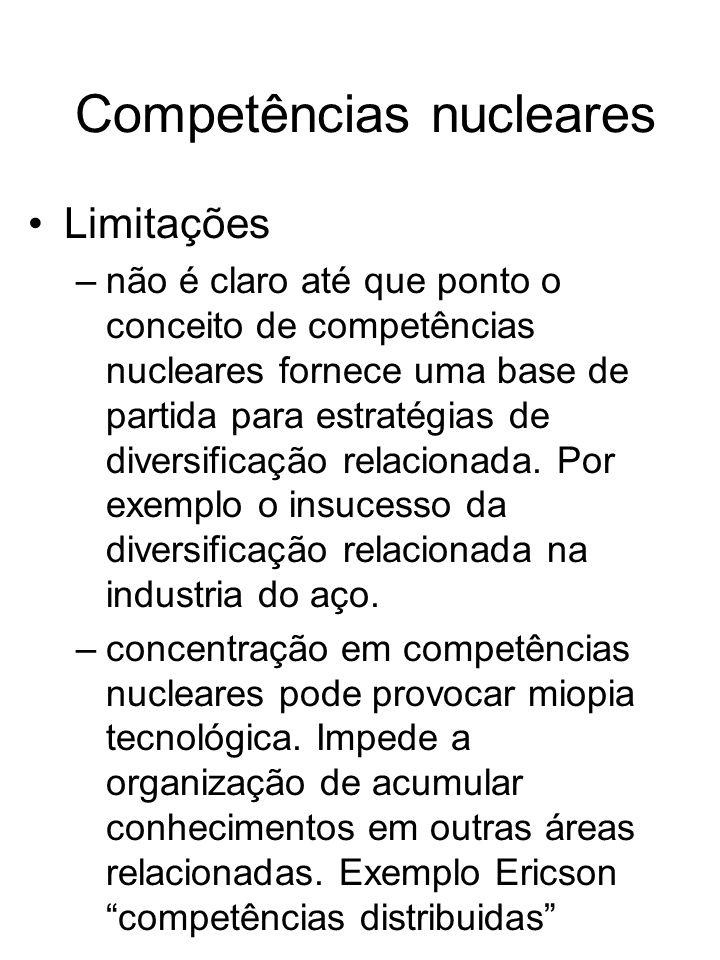 Competências nucleares Limitações –não é claro até que ponto o conceito de competências nucleares fornece uma base de partida para estratégias de dive