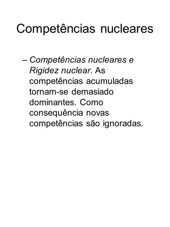 Competências nucleares –Competências nucleares e Rigidez nuclear. As competências acumuladas tornam-se demasiado dominantes. Como consequência novas c