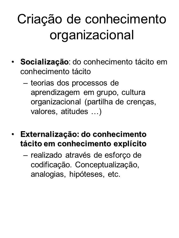 SocializaçãoSocialização: do conhecimento tácito em conhecimento tácito –teorias dos processos de aprendizagem em grupo, cultura organizacional (parti