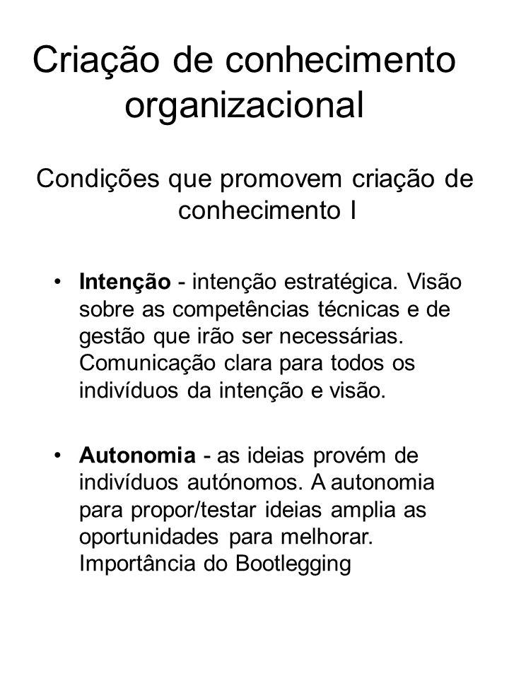 Criação de conhecimento organizacional Condições que promovem criação de conhecimento I Intenção - intenção estratégica. Visão sobre as competências t