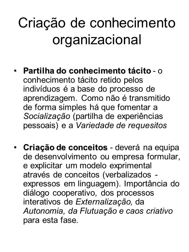 Partilha do conhecimento tácitoPartilha do conhecimento tácito - o conhecimento tácito retido pelos indivíduos é a base do processo de aprendizagem. C
