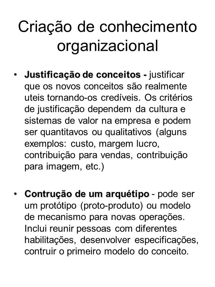 Justificação de conceitos -Justificação de conceitos - justificar que os novos conceitos são realmente uteis tornando-os credíveis. Os critérios de ju
