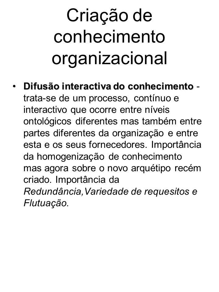 Difusão interactiva do conhecimentoDifusão interactiva do conhecimento - trata-se de um processo, contínuo e interactivo que ocorre entre níveis ontol
