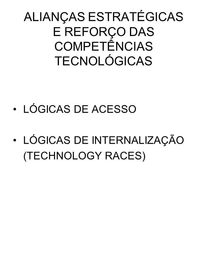 ALIANÇAS ESTRATÉGICAS E REFORÇO DAS COMPETÊNCIAS TECNOLÓGICAS LÓGICAS DE ACESSO LÓGICAS DE INTERNALIZAÇÃO (TECHNOLOGY RACES)