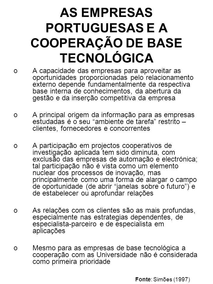 AS EMPRESAS PORTUGUESAS E A COOPERAÇÃO DE BASE TECNOLÓGICA oA capacidade das empresas para aproveitar as oportunidades proporcionadas pelo relacioname