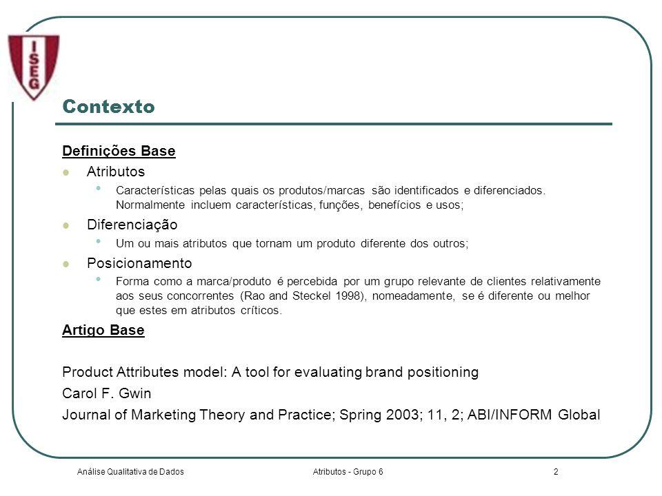 Análise Qualitativa de DadosAtributos - Grupo 62 Contexto Definições Base Atributos Características pelas quais os produtos/marcas são identificados e diferenciados.