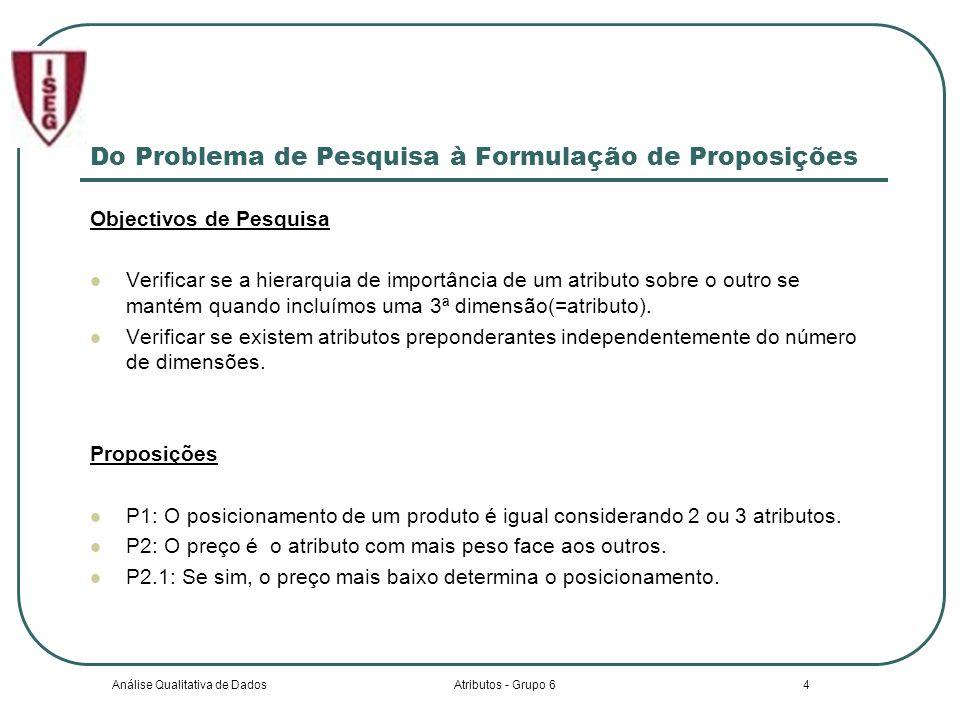 Análise Qualitativa de DadosAtributos - Grupo 64 Do Problema de Pesquisa à Formulação de Proposições Objectivos de Pesquisa Verificar se a hierarquia de importância de um atributo sobre o outro se mantém quando incluímos uma 3ª dimensão(=atributo).