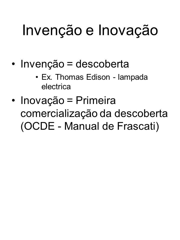 Invenção e Inovação Invenção = descoberta Ex. Thomas Edison - lampada electrica Inovação = Primeira comercialização da descoberta (OCDE - Manual de Fr