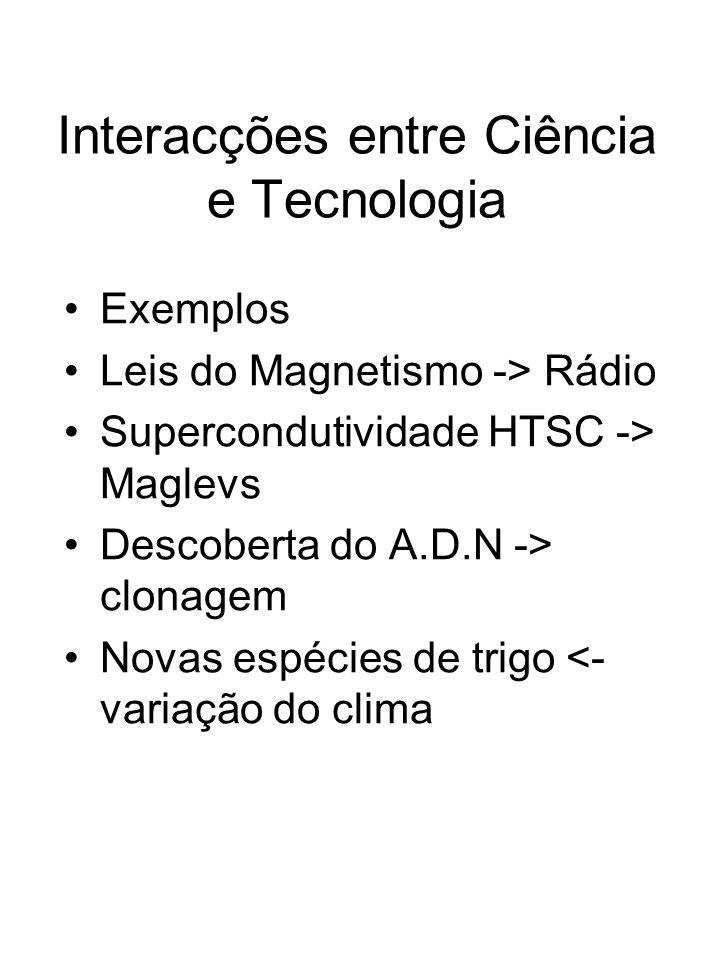 Interacções entre Ciência e Tecnologia Exemplos Leis do Magnetismo -> Rádio Supercondutividade HTSC -> Maglevs Descoberta do A.D.N -> clonagem Novas e