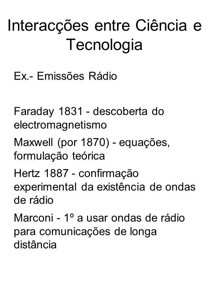 Interacções entre Ciência e Tecnologia Ex.- Emissões Rádio Faraday 1831 - descoberta do electromagnetismo Maxwell (por 1870) - equações, formulação te