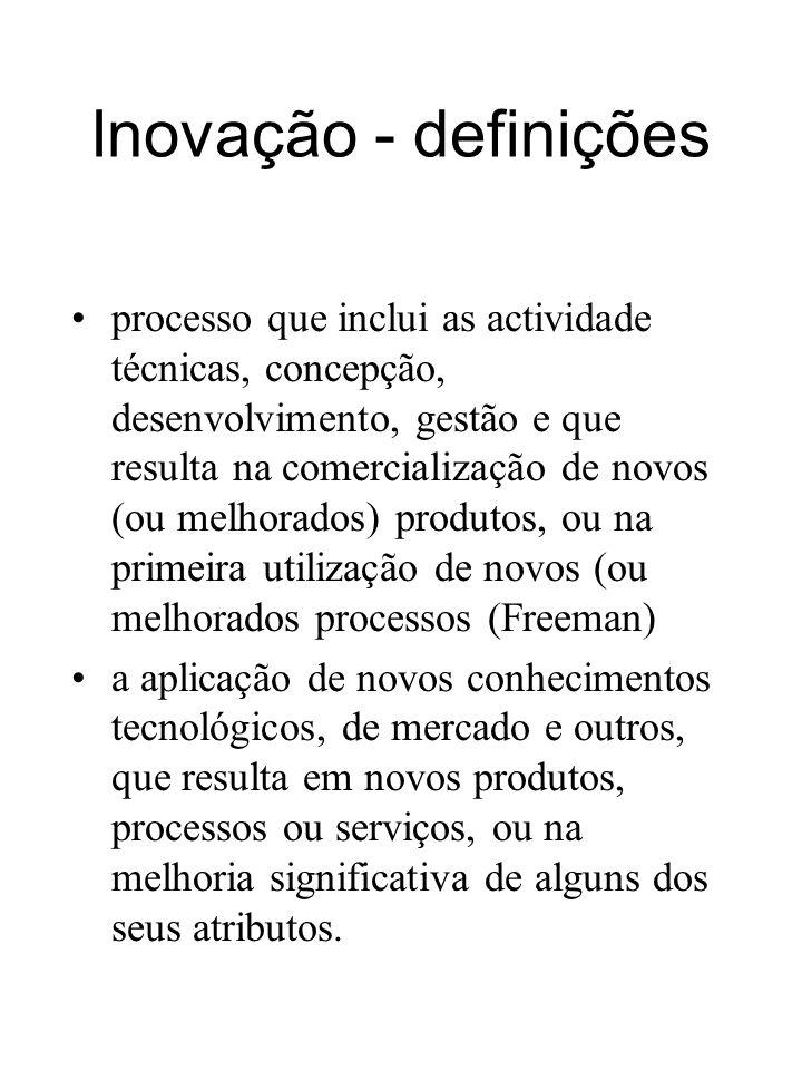 Inovação - definições processo que inclui as actividade técnicas, concepção, desenvolvimento, gestão e que resulta na comercialização de novos (ou mel