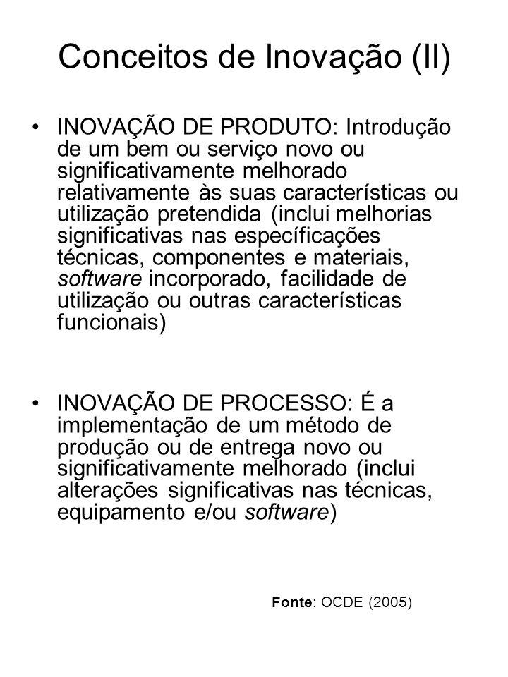 Conceitos de Inovação (II) INOVAÇÃO DE PRODUTO: Introdução de um bem ou serviço novo ou significativamente melhorado relativamente às suas característ