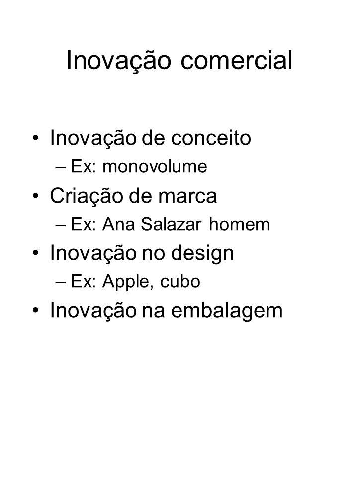 Inovação comercial Inovação de conceito –Ex: monovolume Criação de marca –Ex: Ana Salazar homem Inovação no design –Ex: Apple, cubo Inovação na embala