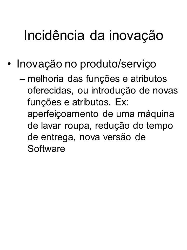 Incidência da inovação Inovação no produto/serviço –melhoria das funções e atributos oferecidas, ou introdução de novas funções e atributos. Ex: aperf