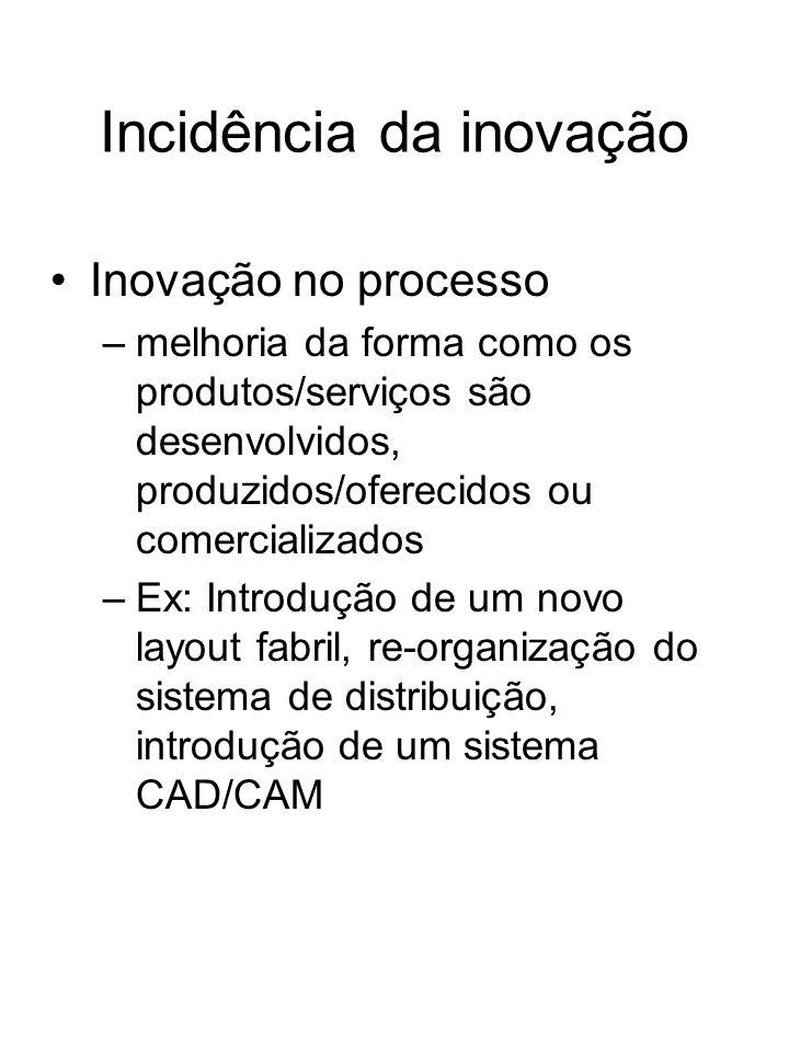 Incidência da inovação Inovação no processo –melhoria da forma como os produtos/serviços são desenvolvidos, produzidos/oferecidos ou comercializados –