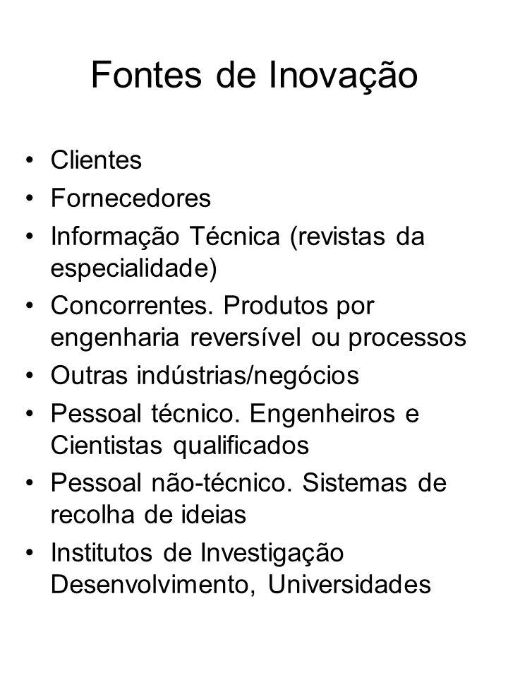 Fontes de Inovação Clientes Fornecedores Informação Técnica (revistas da especialidade) Concorrentes. Produtos por engenharia reversível ou processos