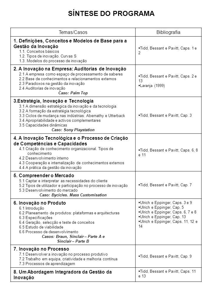 SÍNTESE DO PROGRAMA Temas/CasosBibliografia 1. Definições, Conceitos e Modelos de Base para a Gestão da Inovação 1.1. Conceitos básicos 1.2. Tipos de