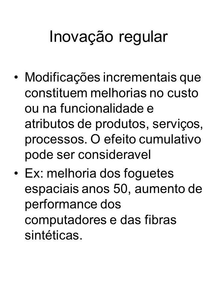Inovação regular Modificações incrementais que constituem melhorias no custo ou na funcionalidade e atributos de produtos, serviços, processos. O efei