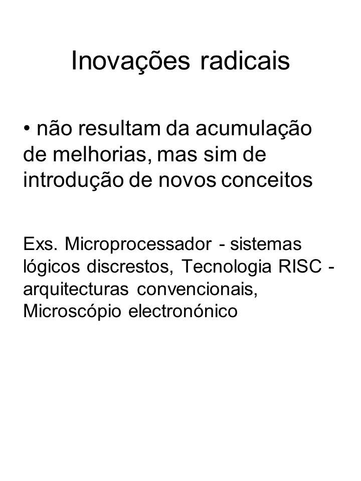Inovações radicais não resultam da acumulação de melhorias, mas sim de introdução de novos conceitos Exs. Microprocessador - sistemas lógicos discrest