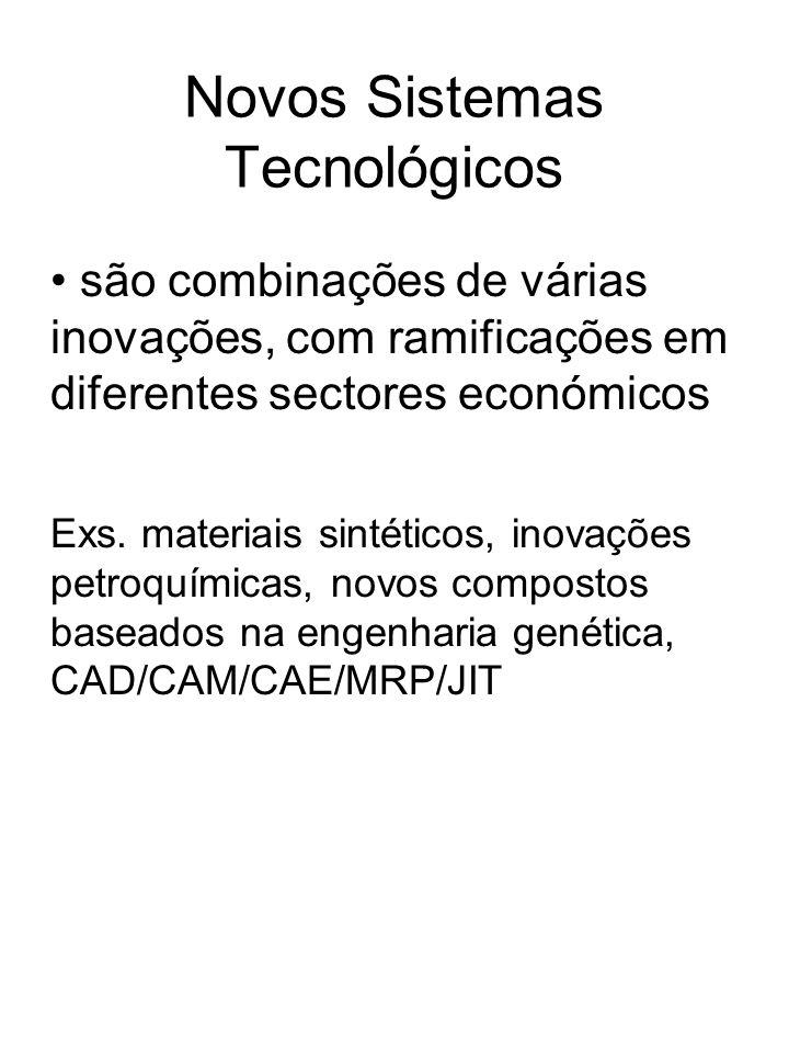 Novos Sistemas Tecnológicos são combinações de várias inovações, com ramificações em diferentes sectores económicos Exs. materiais sintéticos, inovaçõ