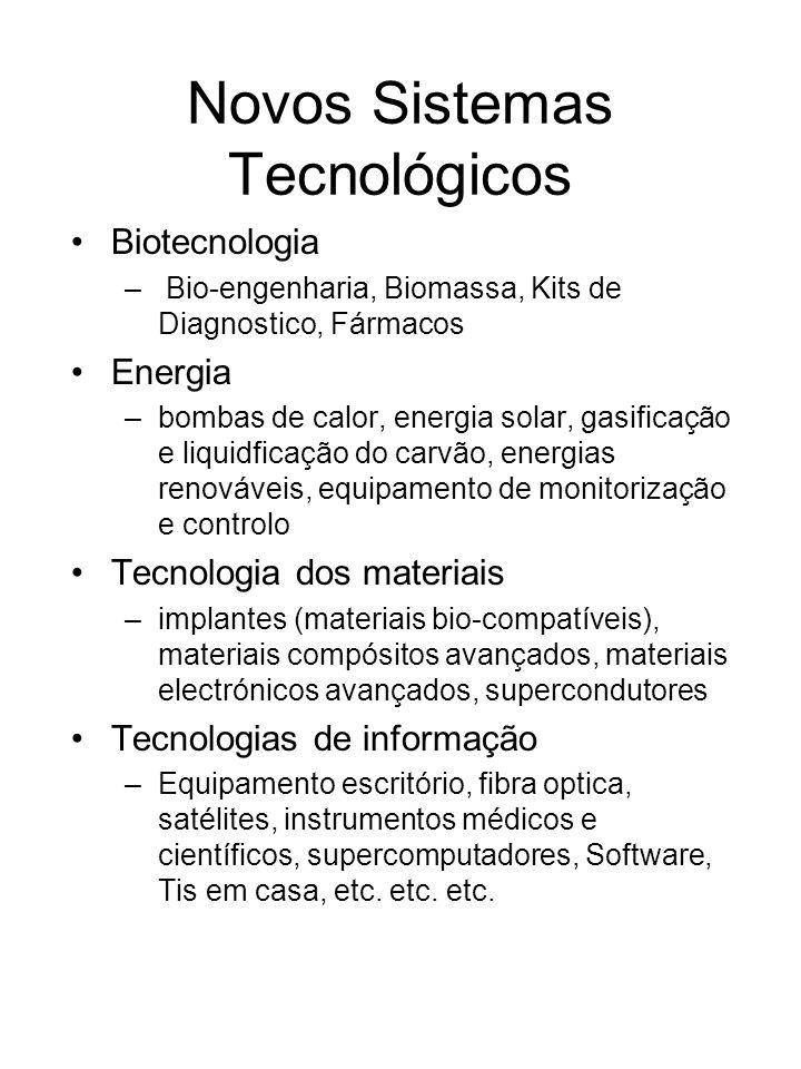 Novos Sistemas Tecnológicos Biotecnologia – Bio-engenharia, Biomassa, Kits de Diagnostico, Fármacos Energia –bombas de calor, energia solar, gasificaç
