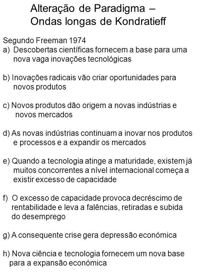 Alteração de Paradigma – Ondas longas de Kondratieff Segundo Freeman 1974 a)Descobertas científicas fornecem a base para uma nova vaga inovações tecno
